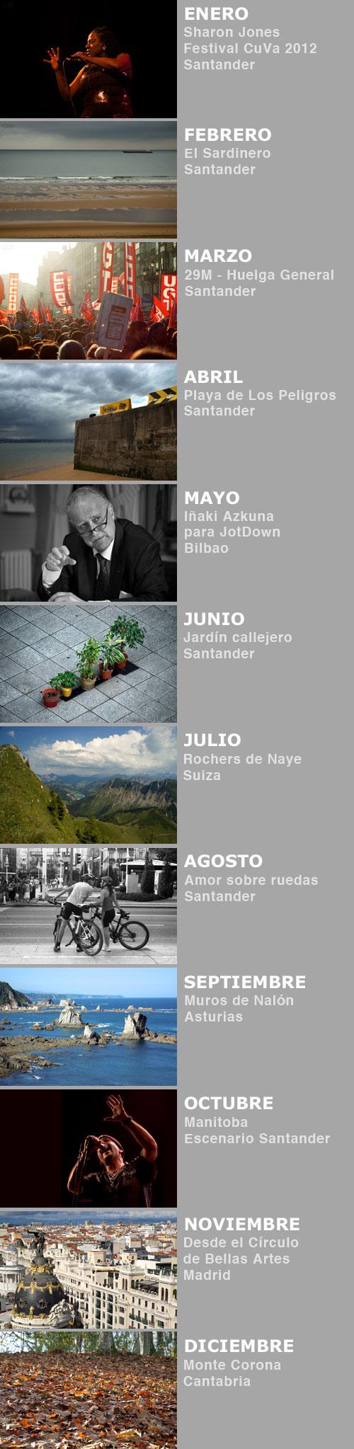 Resumen de 2012