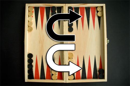 Sentido de juego de cada color en el backgammon